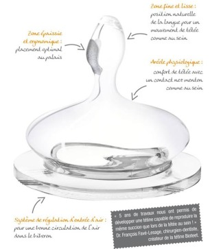 tétine bioteet